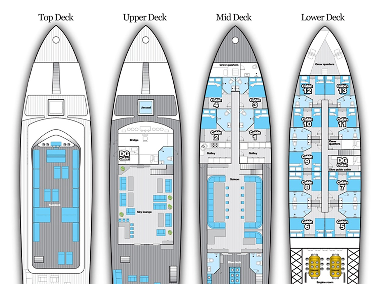 M/Y blue Horizon diving liveaboard deck plan for the Red Sea