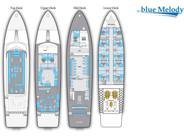 M/Y blue Melody, Red Sea liveaboard deck plan
